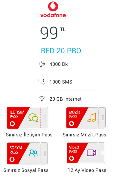 Vodafone Red 20 pro