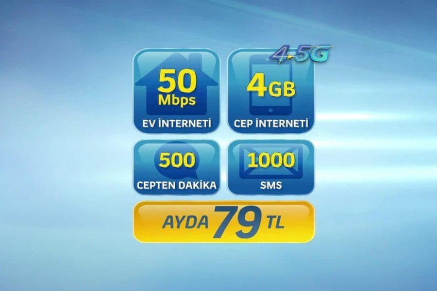 Turkcell Ev İnternet Paketleri Sınırsız